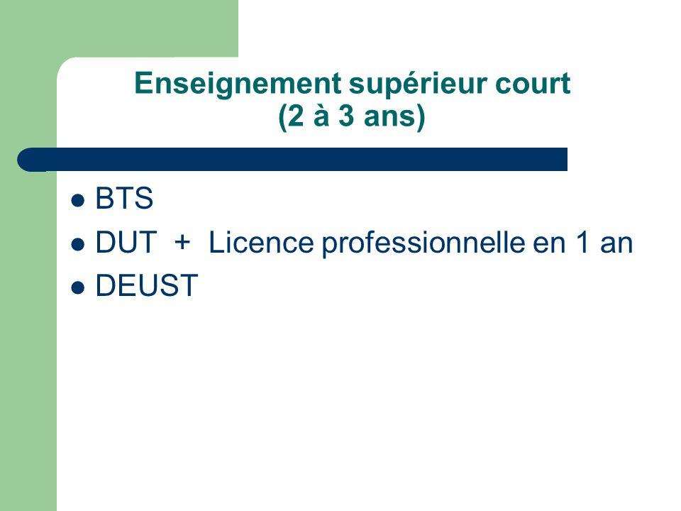 Enseignement supérieur court (2 à 3 ans) BTS DUT + Licence professionnelle en 1 an DEUST