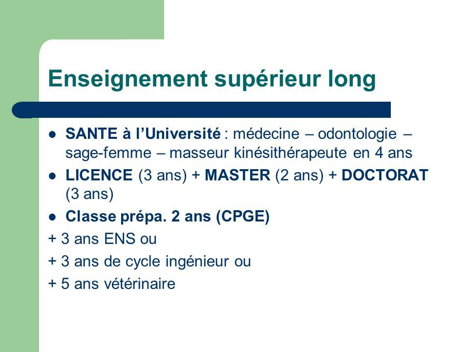 Enseignement supérieur long SANTE à lUniversité : médecine – odontologie – sage-femme – masseur kinésithérapeute en 4 ans LICENCE (3 ans) + MASTER (2