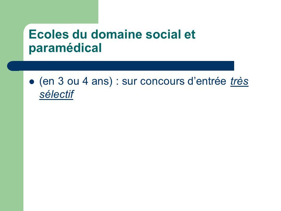 Ecoles du domaine social et paramédical (en 3 ou 4 ans) : sur concours dentrée très sélectif