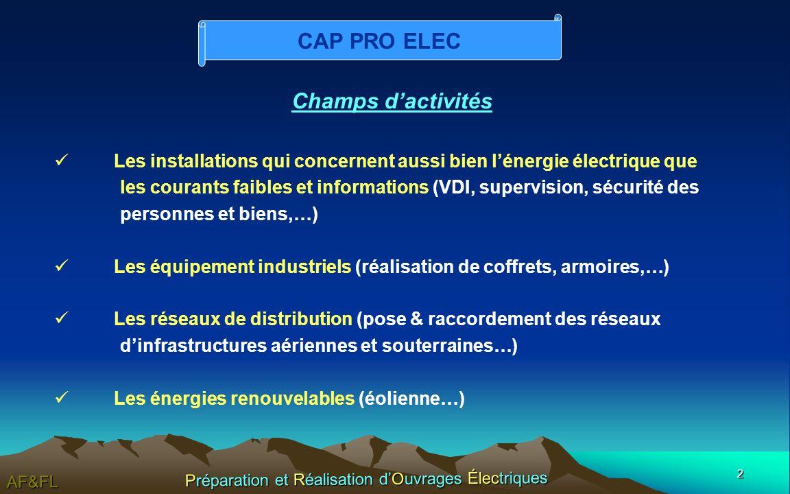 2 AF&FL Préparation et Réalisation dOuvrages Électriques Champs dactivités Les installations qui concernent aussi bien lénergie électrique que les courants faibles et informations (VDI, supervision, sécurité des personnes et biens,…) Les équipement industriels (réalisation de coffrets, armoires,…) Les réseaux de distribution (pose & raccordement des réseaux dinfrastructures aériennes et souterraines…) Les énergies renouvelables (éolienne…) CAP PRO ELEC