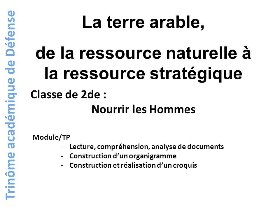 Trinôme académique de Défense La terre arable, de la ressource naturelle à la ressource stratégique Classe de 2de : Nourrir les Hommes Module/TP - Lec