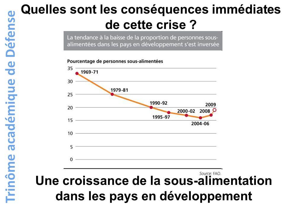 Quelles sont les conséquences immédiates de cette crise ? Une croissance de la sous-alimentation dans les pays en développement Trinôme académique de