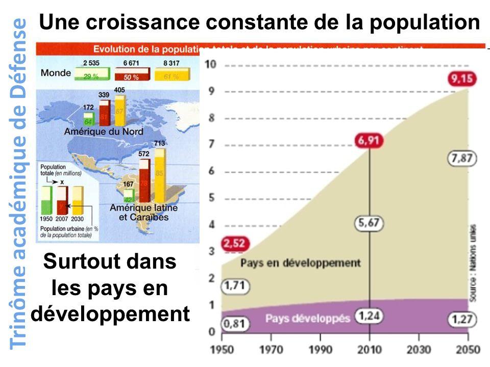 Trinôme académique de Défense Une croissance constante de la population Surtout dans les pays en développement