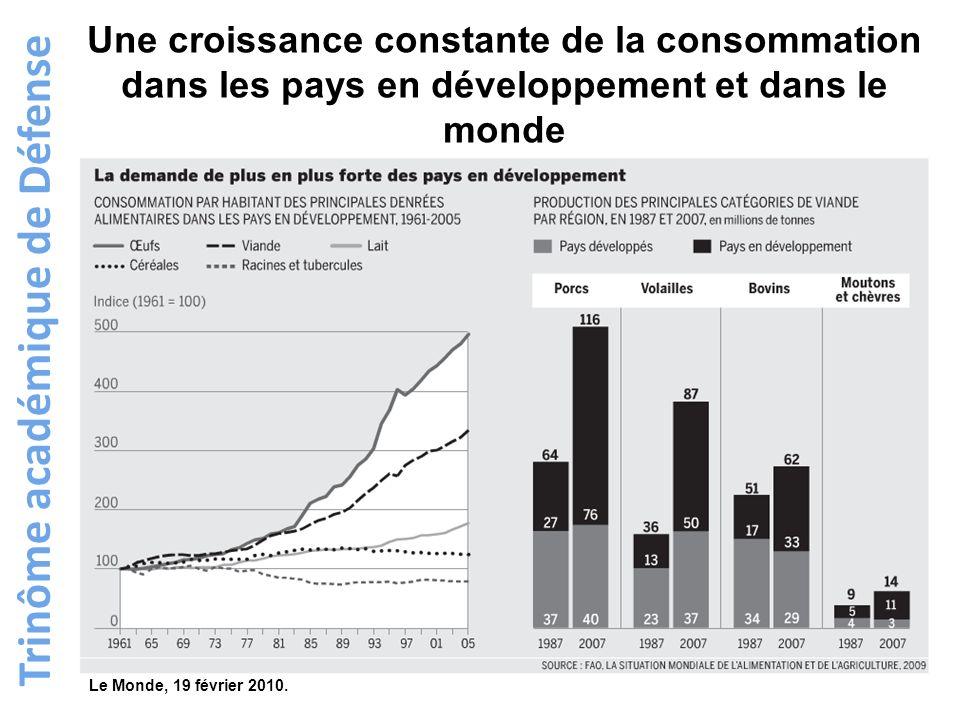 Trinôme académique de Défense Une croissance constante de la consommation dans les pays en développement et dans le monde Le Monde, 19 février 2010.