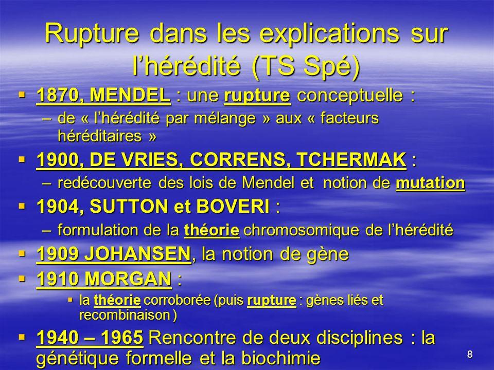 8 Rupture dans les explications sur lhérédité (TS Spé) 1870, MENDEL : une rupture conceptuelle : 1870, MENDEL : une rupture conceptuelle : –de « lhéré