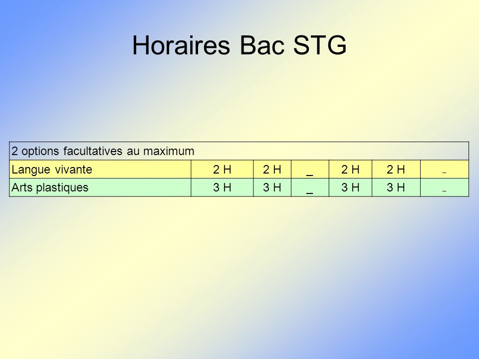 Horaires Bac STG 2 options facultatives au maximum Langue vivante2 H _ _ Arts plastiques3 H _ _