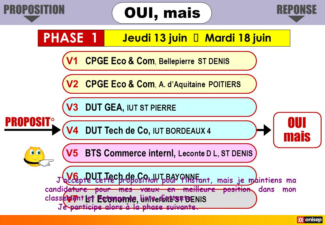 PROPOSIT° OUI mais V1 CPGE Eco & Com, Bellepierre ST DENIS V3 DUT GEA, IUT ST PIERRE V4 DUT Tech de Co, IUT BORDEAUX 4 V6 DUT Tech de Co, IUT BAYONNE V7 L1 Economie, université ST DENIS V2 CPGE Eco & Com, A.