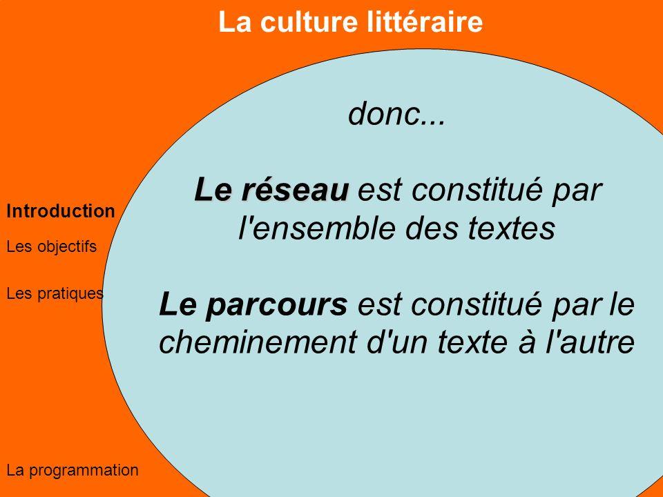 La culture littéraire Les objectifs Les pratiques La programmation Introduction donc...