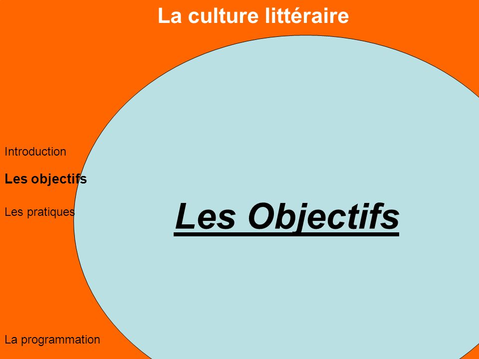 La culture littéraire Les objectifs Les pratiques La programmation Introduction Les Objectifs