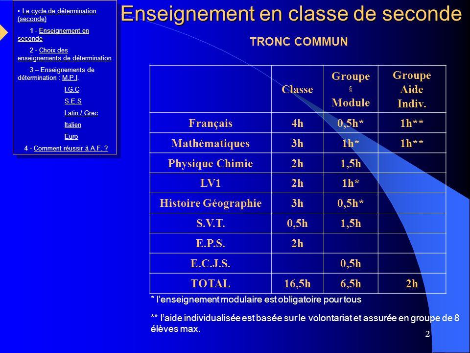 2 TRONC COMMUN Classe Groupe § Module Groupe Aide Indiv. Français4h0,5h*1h** Mathématiques3h1h*1h** Physique Chimie2h1,5h LV12h1h* Histoire Géographie