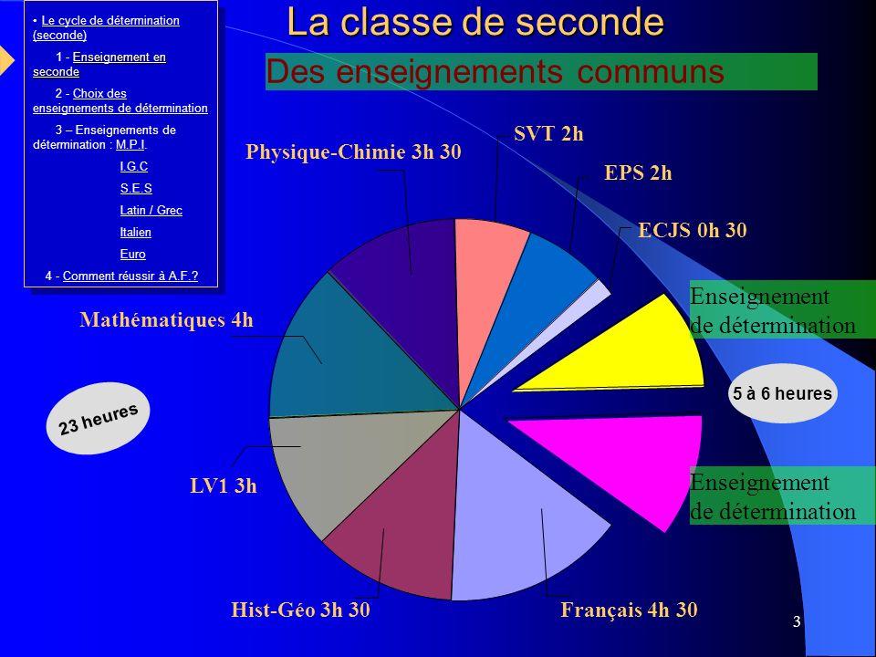 4 LES ENSEIGNEMENTS DE DETERMINATION Un enseignement de détermination à choisir 2 au choix parmi Une option facultative (1) à choisir parmi : LV2 (2,5h) Anglais – Allemand - Espagnol E.P.S.