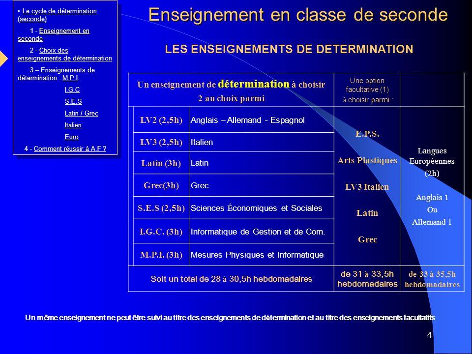4 LES ENSEIGNEMENTS DE DETERMINATION Un enseignement de détermination à choisir 2 au choix parmi Une option facultative (1) à choisir parmi : LV2 (2,5