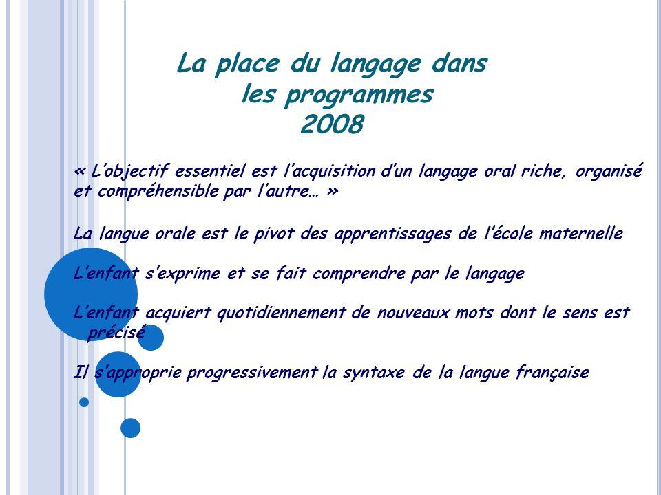 La place du langage dans les programmes 2008 « Lobjectif essentiel est lacquisition dun langage oral riche, organisé et compréhensible par lautre… » L