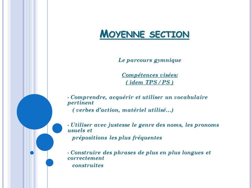 M OYENNE SECTION Le parcours gymnique Compétences visées: ( idem TPS / PS ) Comprendre, acquérir et utiliser un vocabulaire pertinent Comprendre, acqu