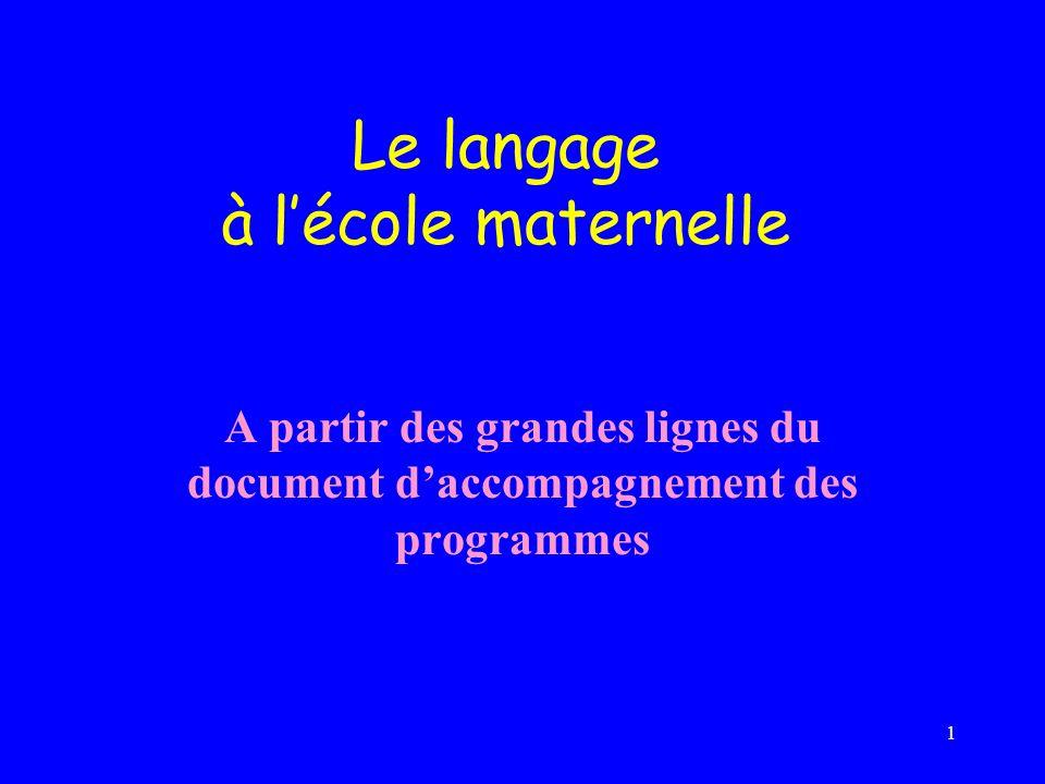 1 Le langage à lécole maternelle A partir des grandes lignes du document daccompagnement des programmes