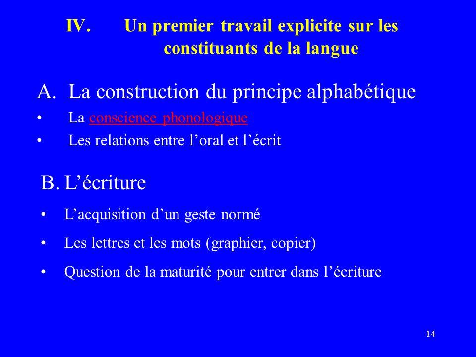 14 IV.Un premier travail explicite sur les constituants de la langue A.La construction du principe alphabétique La conscience phonologiqueconscience p