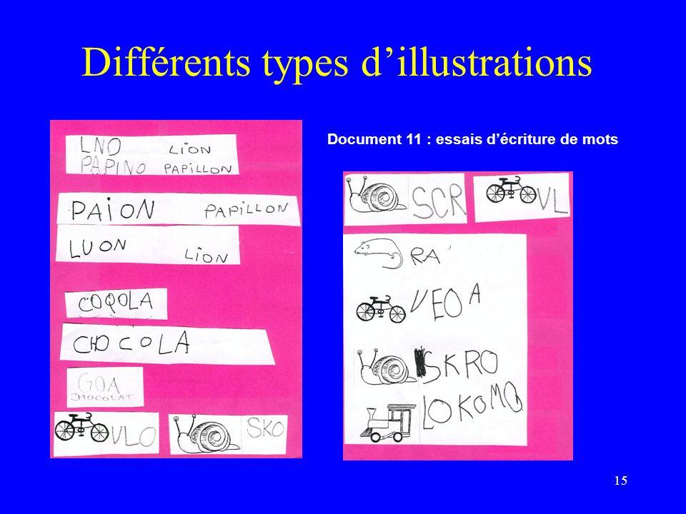 15 Différents types dillustrations Document 11 : essais décriture de mots