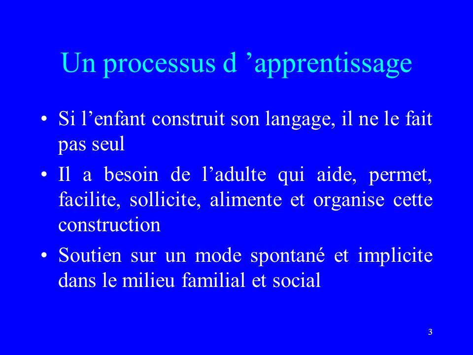 3 Un processus d apprentissage Si lenfant construit son langage, il ne le fait pas seul Il a besoin de ladulte qui aide, permet, facilite, sollicite,