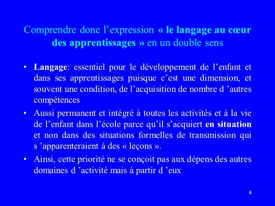 8 Comprendre donc lexpression « le langage au cœur des apprentissages » en un double sens Langage: essentiel pour le développement de lenfant et dans