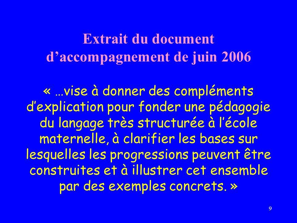 9 Extrait du document daccompagnement de juin 2006 « …vise à donner des compléments dexplication pour fonder une pédagogie du langage très structurée