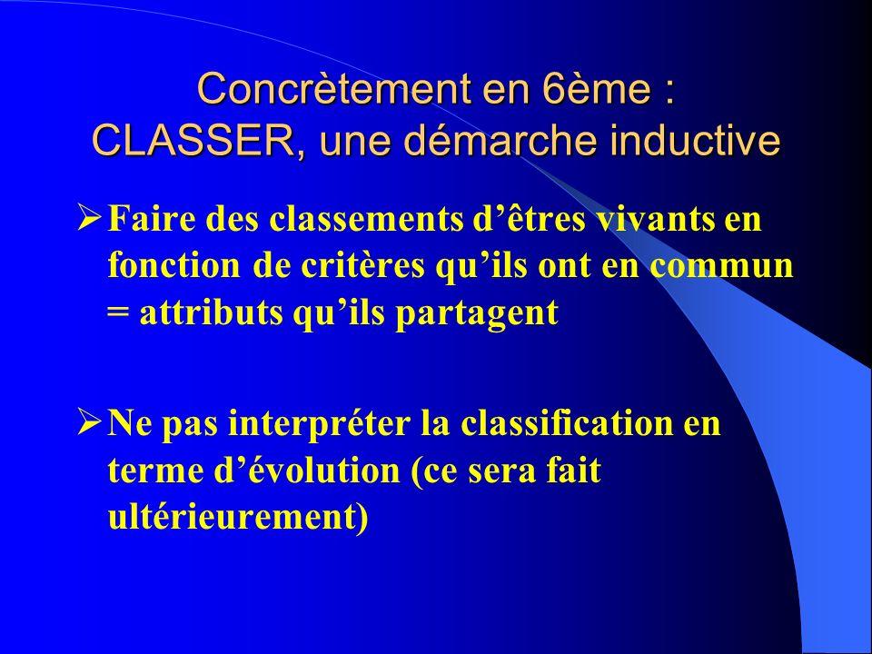 Concrètement en 6ème : CLASSER, une démarche inductive Faire des classements dêtres vivants en fonction de critères quils ont en commun = attributs qu