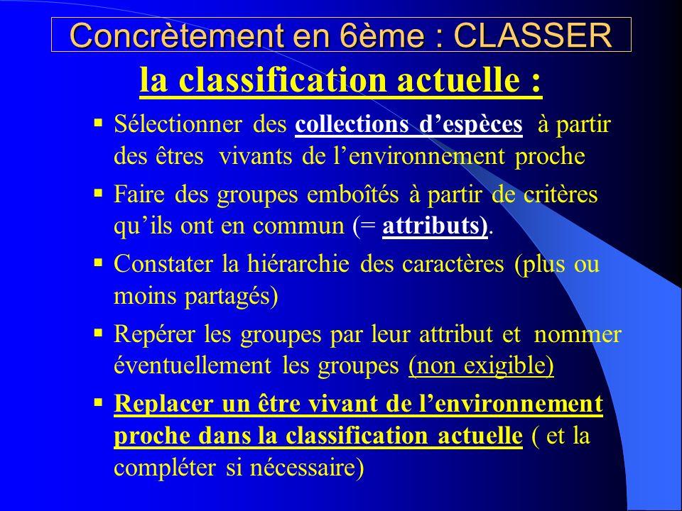 Concrètement en 6ème : CLASSER la classification actuelle : Sélectionner des collections despèces à partir des êtres vivants de lenvironnement proche