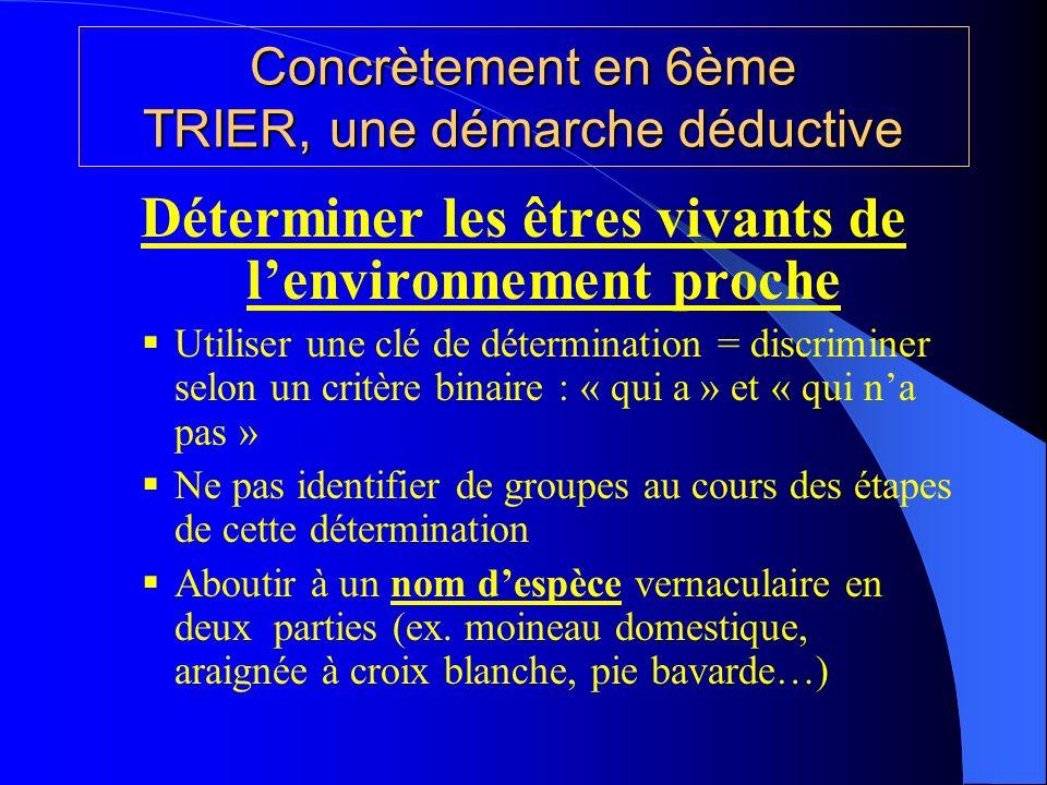 Concrètement en 6ème TRIER, une démarche déductive Déterminer les êtres vivants de lenvironnement proche Utiliser une clé de détermination = discrimin