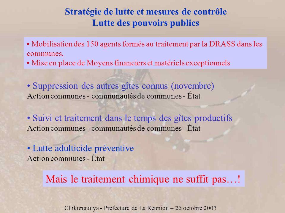 Chikungunya - Préfecture de La Réunion – 26 octobre 2005 Stratégie de lutte et mesures de contrôle Lutte des pouvoirs publics Suppression des autres g