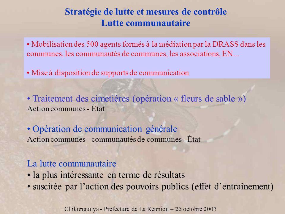 Chikungunya - Préfecture de La Réunion – 26 octobre 2005 Stratégie de lutte et mesures de contrôle Lutte communautaire Traitement des cimetières (opér