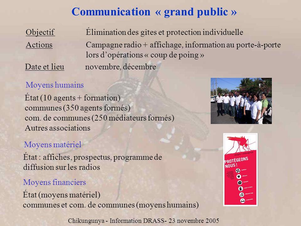Communication « grand public » Objectif Élimination des gîtes et protection individuelle Actions Campagne radio + affichage, information au porte-à-po