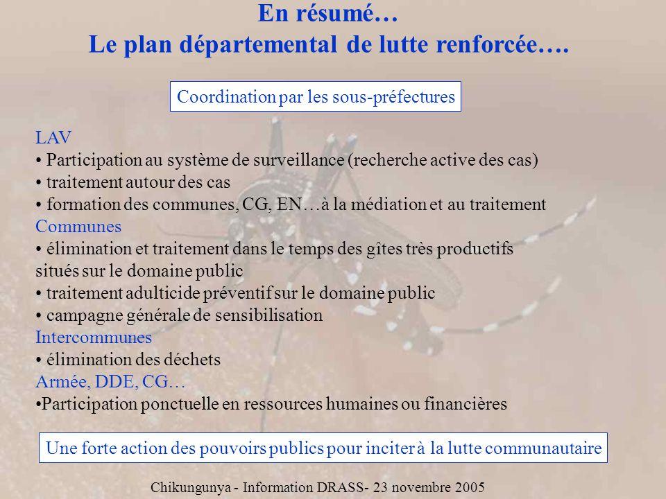En résumé… Le plan départemental de lutte renforcée…. LAV Participation au système de surveillance (recherche active des cas) traitement autour des ca