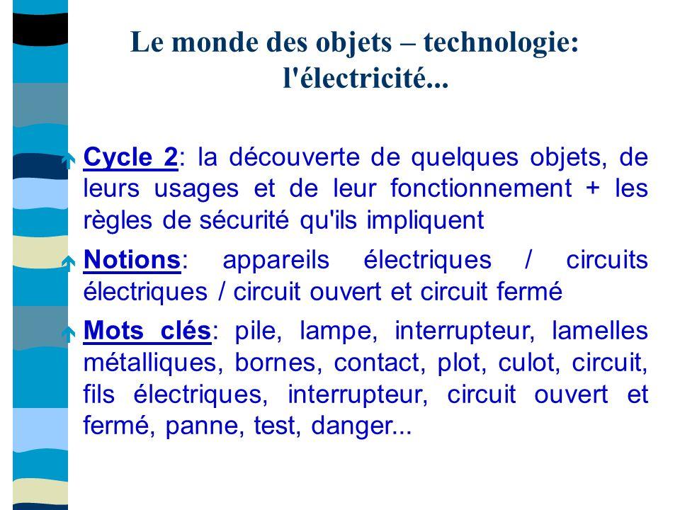 Le monde des objets – technologie: l électricité...