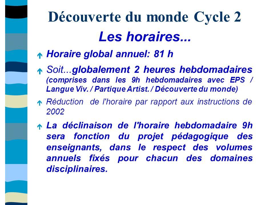 Découverte du monde Cycle 2 Les horaires...