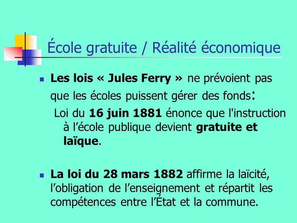 École gratuite / Réalité économique Les lois « Jules Ferry » ne prévoient pas que les écoles puissent gérer des fonds : Loi du 16 juin 1881 énonce que