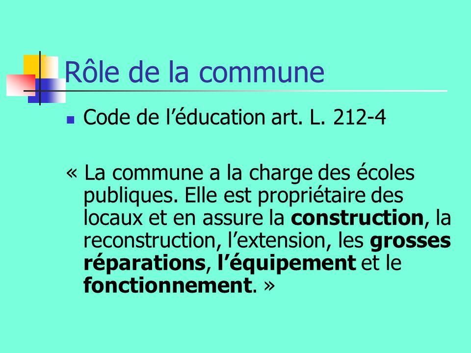 Rôle de la commune Code de léducation art. L. 212-4 « La commune a la charge des écoles publiques. Elle est propriétaire des locaux et en assure la co