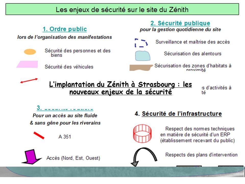 Limplantation du Zénith à Strasbourg : les nouveaux enjeux de la sécurité