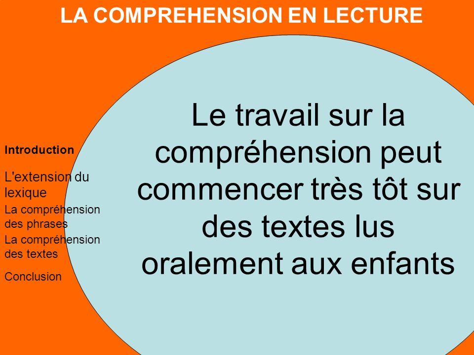 31/03/2006Rapport de lObservatoire National de la Lecture Novembre 2005 Partie 1 Partie 2 Partie 3 Partie 4 Partie 5 Sommaire