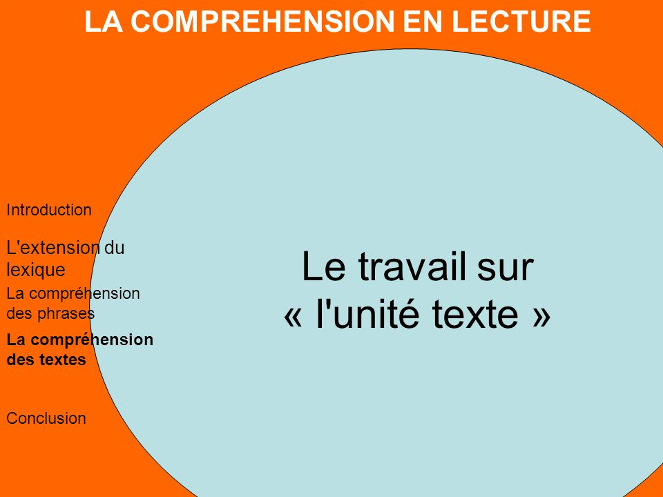 LA COMPREHENSION EN LECTURE L'extension du lexique La compréhension des phrases La compréhension des textes Conclusion Introduction Le travail sur « l
