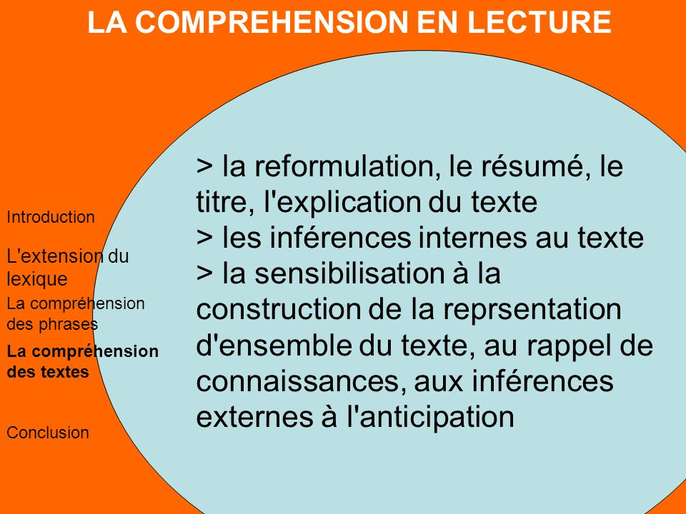 LA COMPREHENSION EN LECTURE L'extension du lexique La compréhension des phrases La compréhension des textes Conclusion Introduction > la reformulation