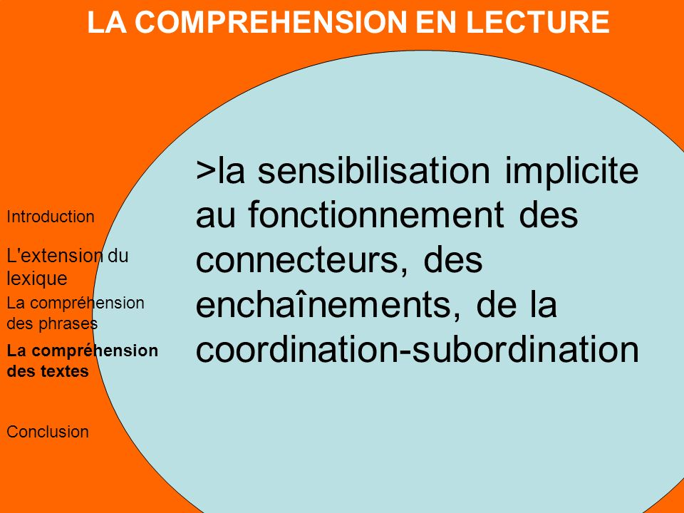 LA COMPREHENSION EN LECTURE L'extension du lexique La compréhension des phrases La compréhension des textes Conclusion Introduction >la sensibilisatio