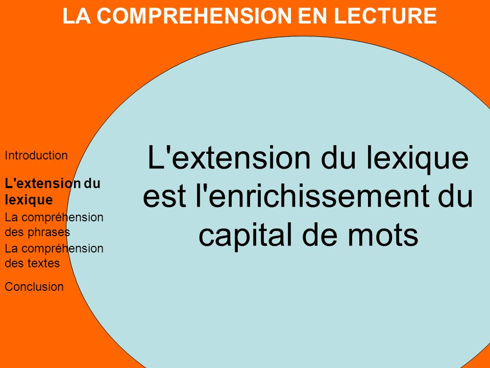 LA COMPREHENSION EN LECTURE L'extension du lexique La compréhension des phrases La compréhension des textes Conclusion Introduction L'extension du lex