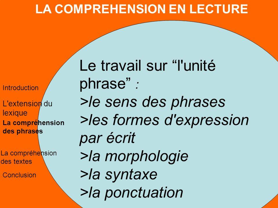 LA COMPREHENSION EN LECTURE L extension du lexique La compréhension des phrases La compréhension des textes Conclusion Introduction 3.
