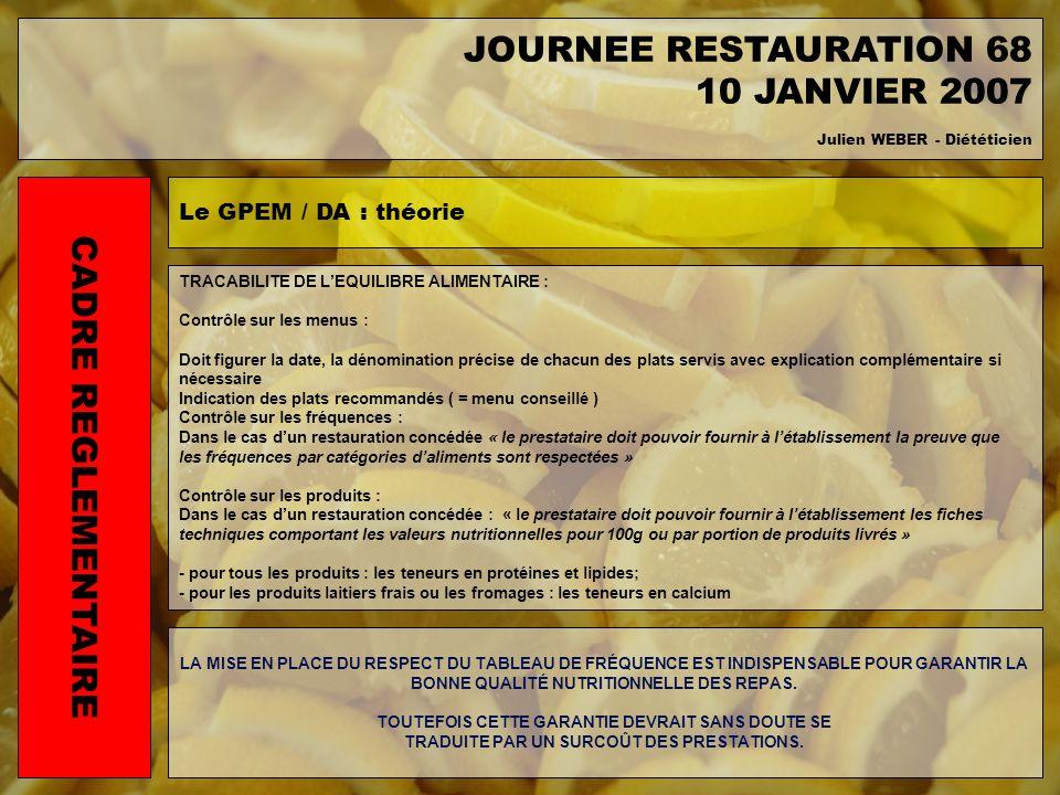 TRACABILITE DE LEQUILIBRE ALIMENTAIRE : Contrôle sur les menus : Doit figurer la date, la dénomination précise de chacun des plats servis avec explica