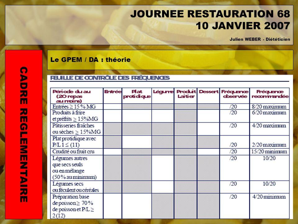 Le GPEM / DA : théorie CADRE REGLEMENTAIRE JOURNEE RESTAURATION 68 10 JANVIER 2007 Julien WEBER - Diététicien