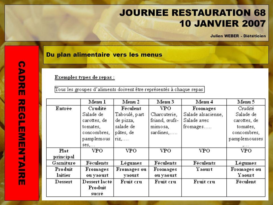 Du plan alimentaire vers les menus CADRE REGLEMENTAIRE JOURNEE RESTAURATION 68 10 JANVIER 2007 Julien WEBER - Diététicien