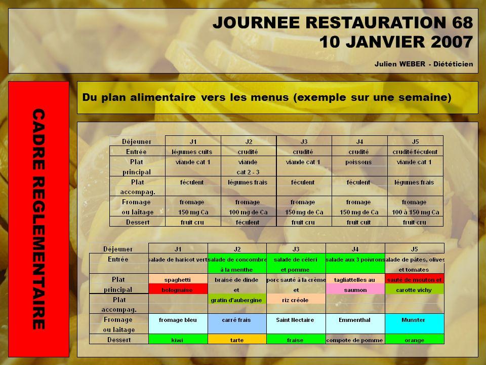 Du plan alimentaire vers les menus (exemple sur une semaine) CADRE REGLEMENTAIRE JOURNEE RESTAURATION 68 10 JANVIER 2007 Julien WEBER - Diététicien