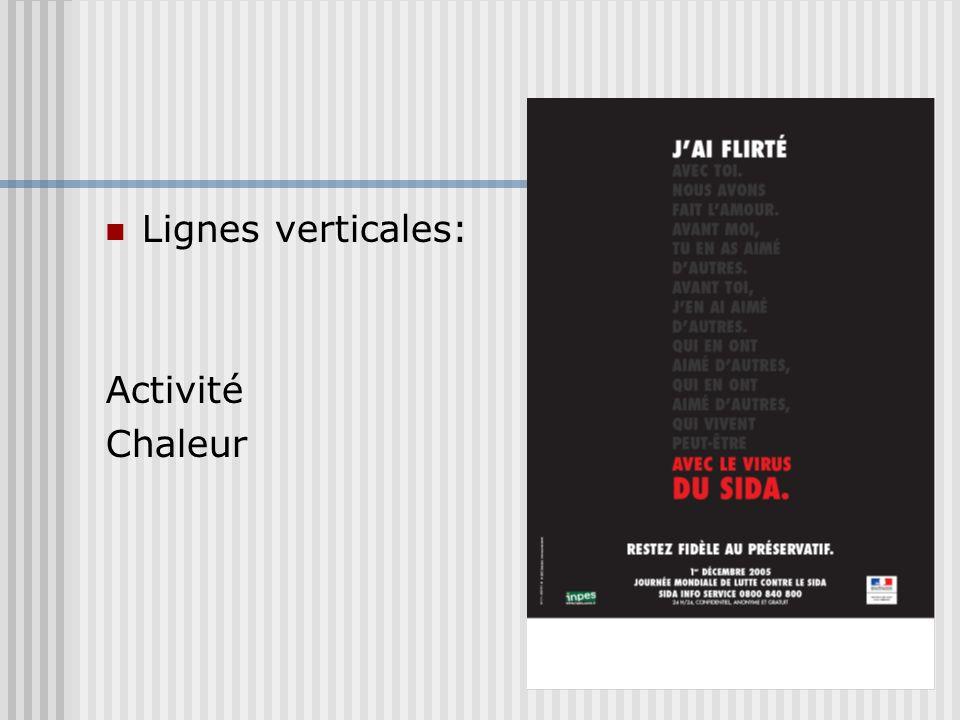 Lignes verticales: Activité Chaleur