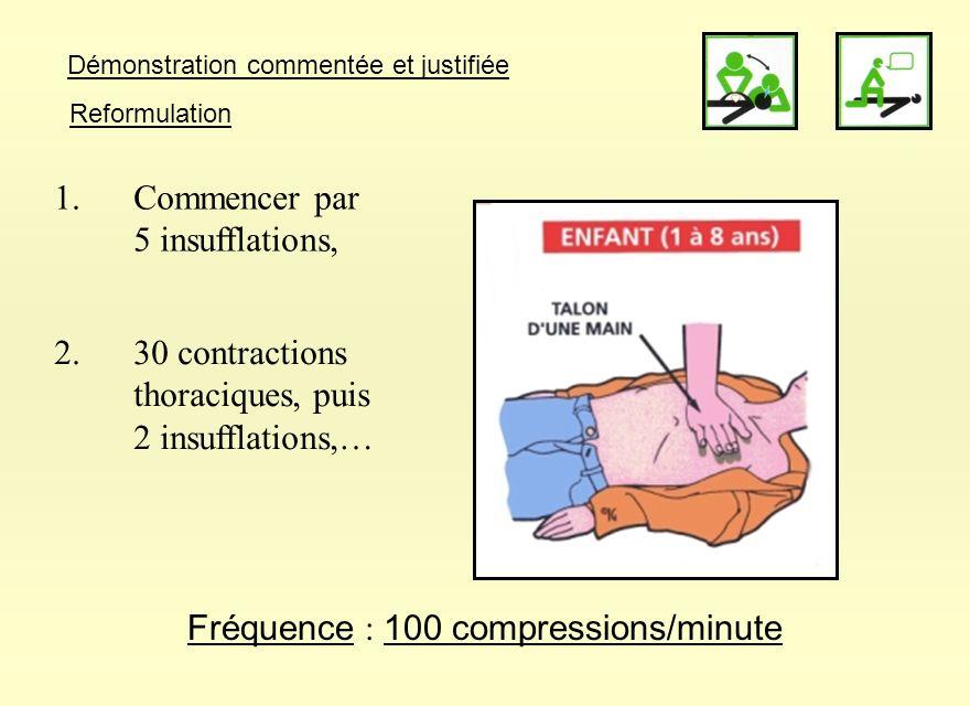 Démonstration commentée et justifiée Reformulation Fréquence : 100 compressions/minute 1.Commencer par 5 insufflations, 2. 30 contractions thoraciques