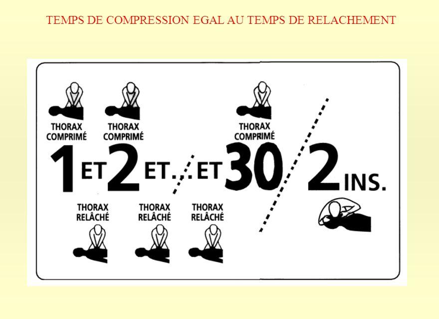 PRESSION VERTICALE DE 4 A 5 CM (ADULTE) Fréquence: 100 compressions/minute