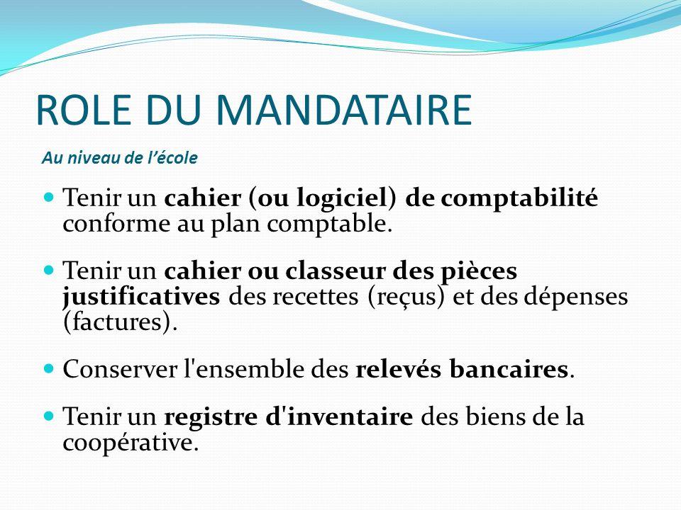ROLE DU MANDATAIRE Tenir un registre de délibération du conseil de coopérative.
